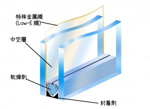 高断熱複層ガラス